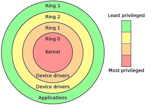 anti cheat software