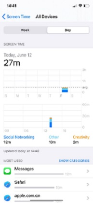 start tracking activity on iphone in screen time