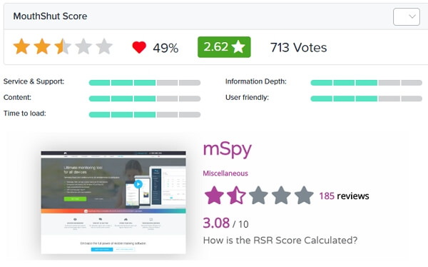mspy media rating