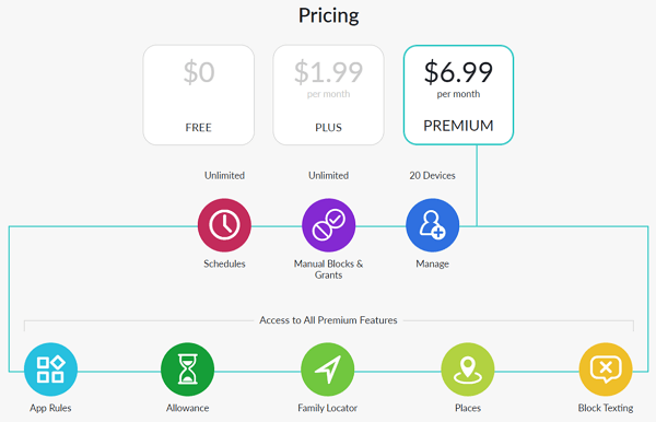 ourpact pricing