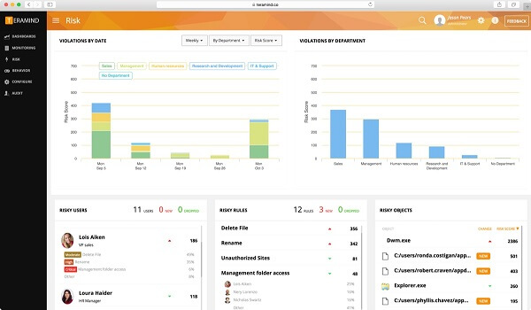 teramind employee productivity tracker