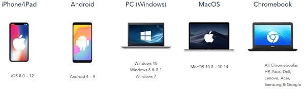 webwatcher compatibility